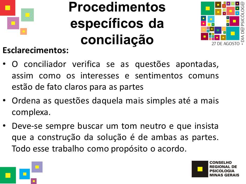 Procedimentos específicos da conciliação