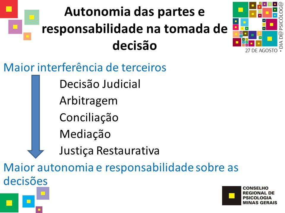 Autonomia das partes e responsabilidade na tomada de decisão