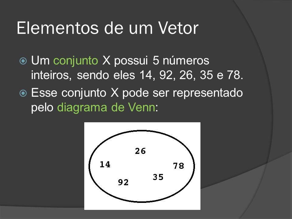 Elementos de um Vetor Um conjunto X possui 5 números inteiros, sendo eles 14, 92, 26, 35 e 78.