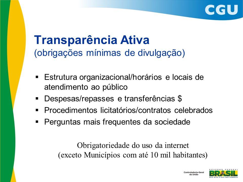 Transparência Ativa (obrigações mínimas de divulgação)