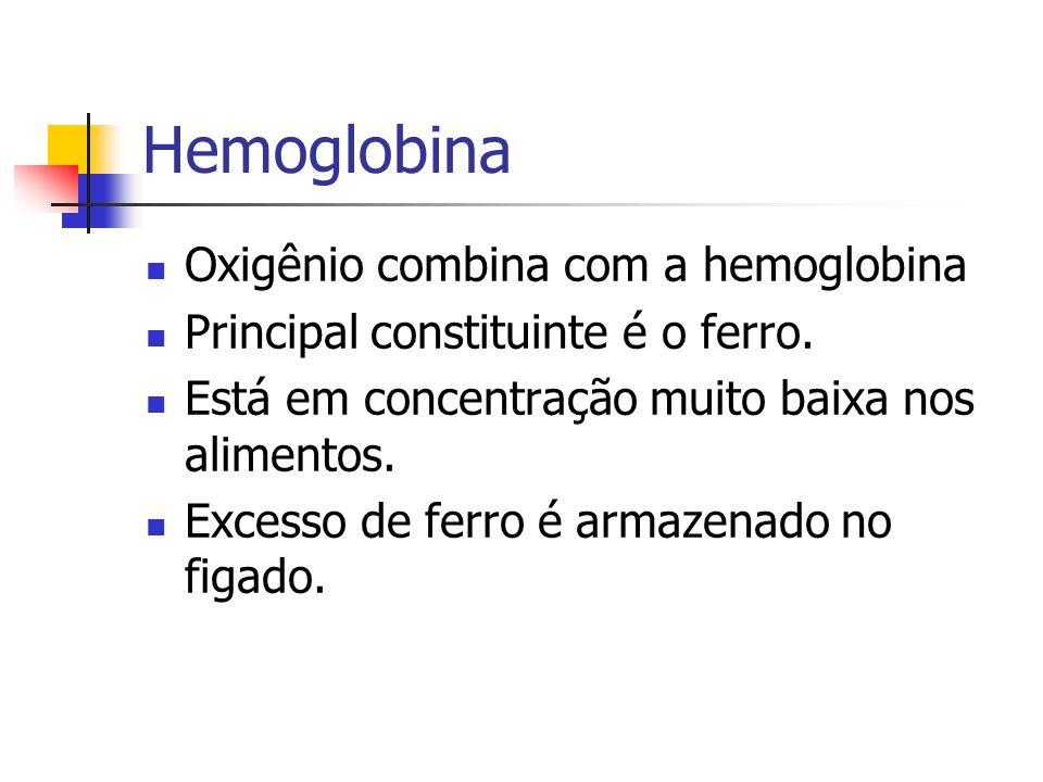 Hemoglobina Oxigênio combina com a hemoglobina