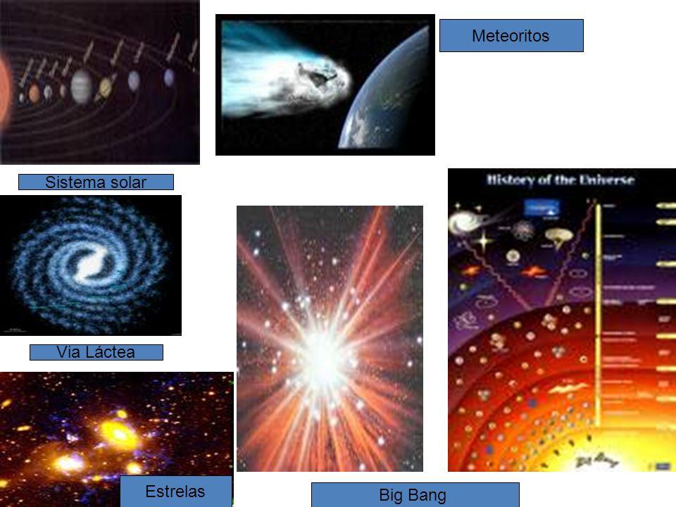 Meteoritos Sistema solar Via Láctea Estrelas Big Bang