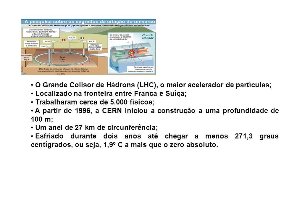 O Grande Colisor de Hádrons (LHC), o maior acelerador de partículas;