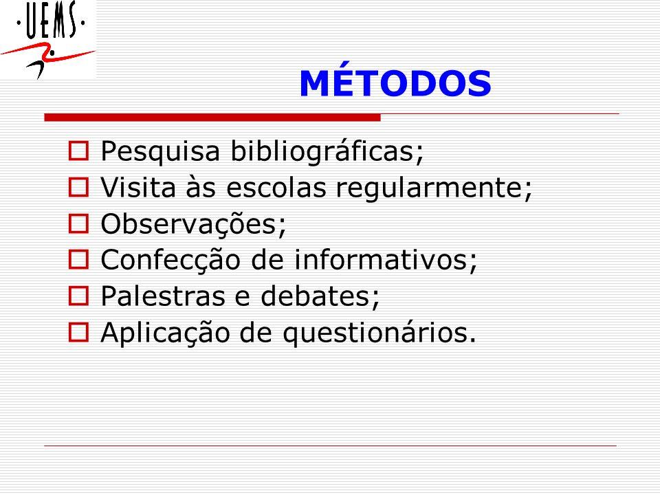MÉTODOS Pesquisa bibliográficas; Visita às escolas regularmente;