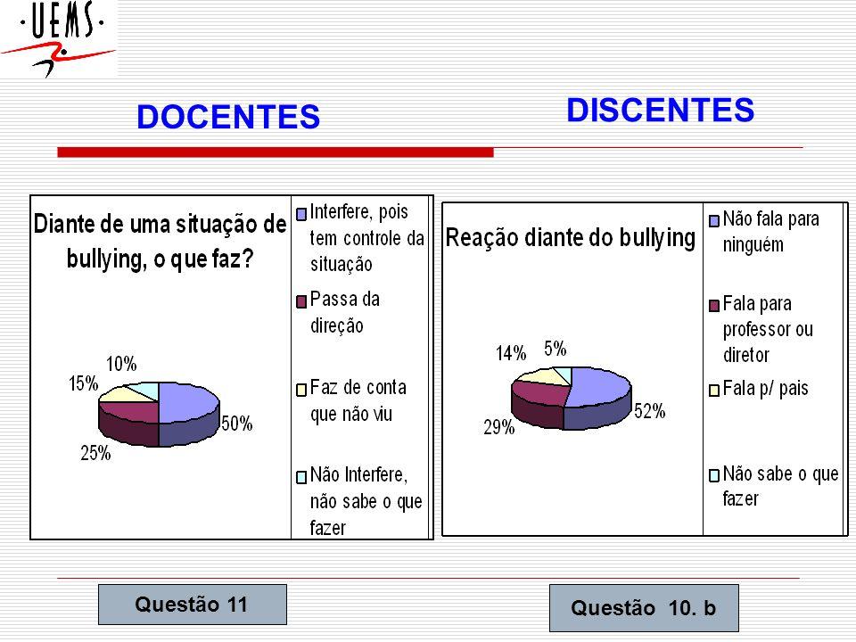 DISCENTES DOCENTES Questão 11 Questão 10. b