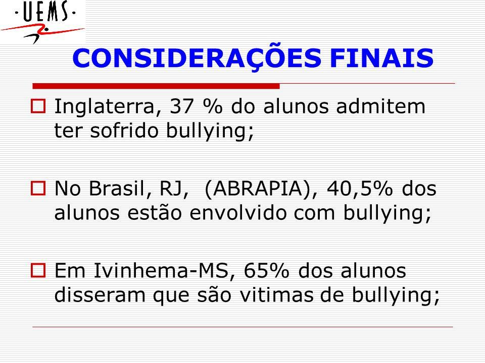 CONSIDERAÇÕES FINAIS Inglaterra, 37 % do alunos admitem ter sofrido bullying;