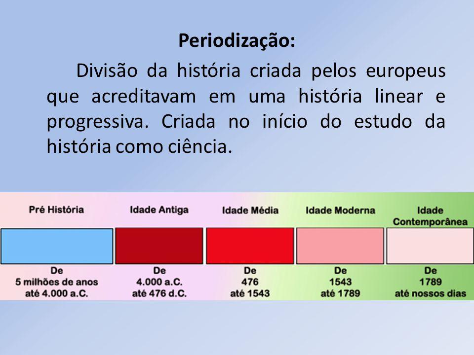 Periodização: