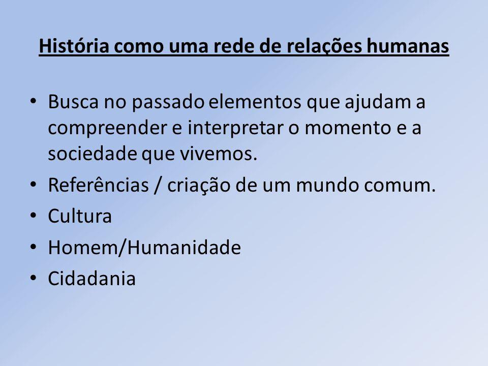 História como uma rede de relações humanas
