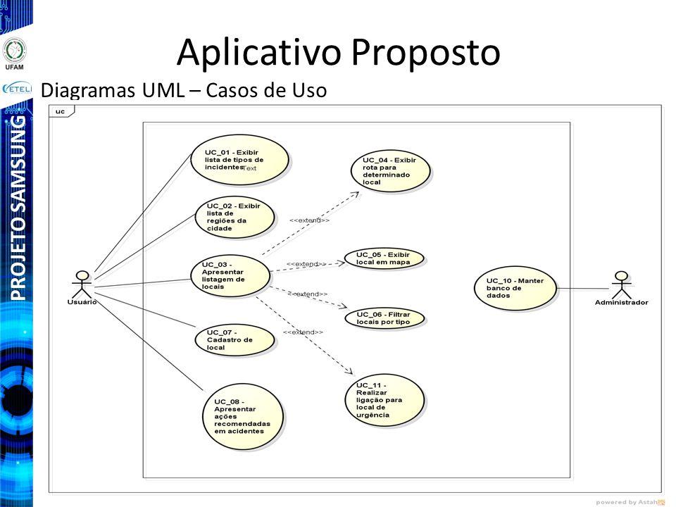 Aplicativo Proposto Diagramas UML – Casos de Uso PROJETO SAMSUNG