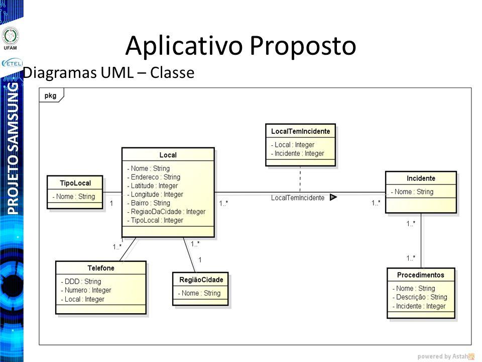 Aplicativo Proposto Diagramas UML – Classe PROJETO SAMSUNG