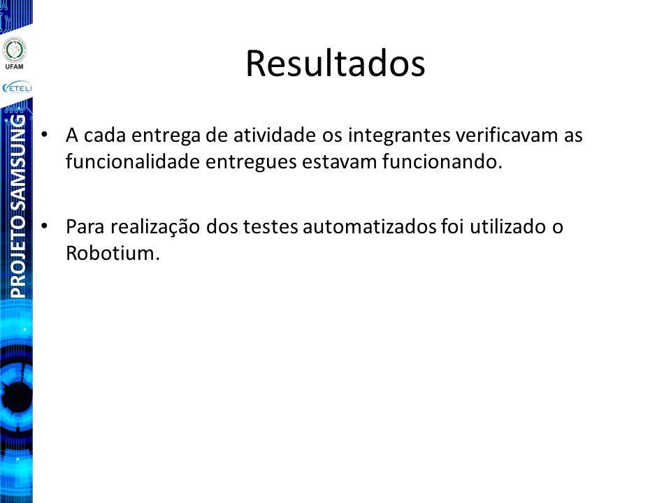 Resultados A cada entrega de atividade os integrantes verificavam as funcionalidade entregues estavam funcionando.
