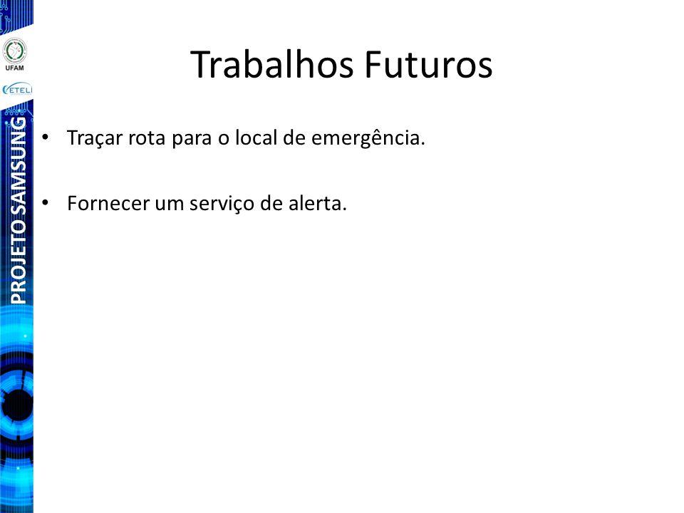 Trabalhos Futuros Traçar rota para o local de emergência.