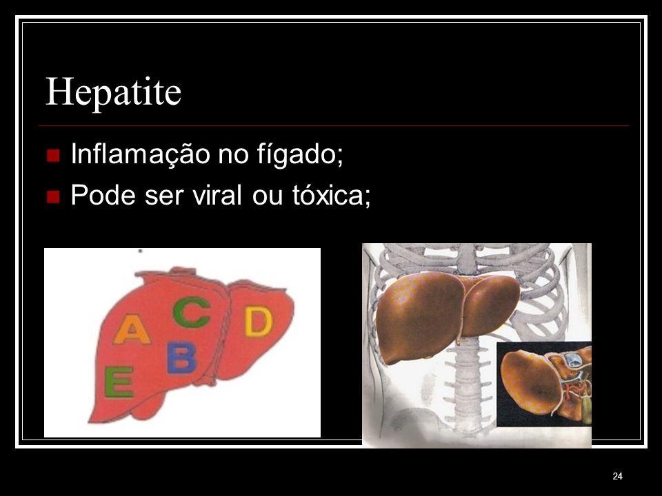 Hepatite Inflamação no fígado; Pode ser viral ou tóxica;