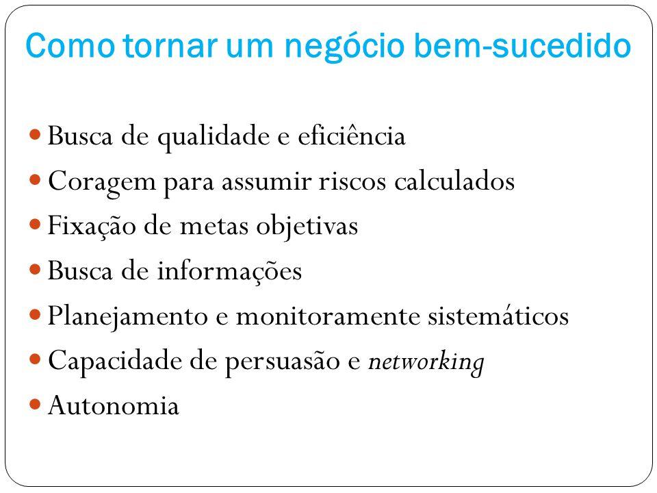 Como tornar um negócio bem-sucedido