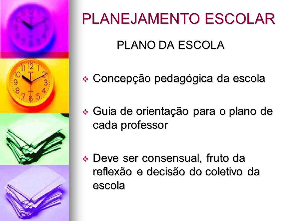 PLANEJAMENTO ESCOLAR PLANO DA ESCOLA Concepção pedagógica da escola