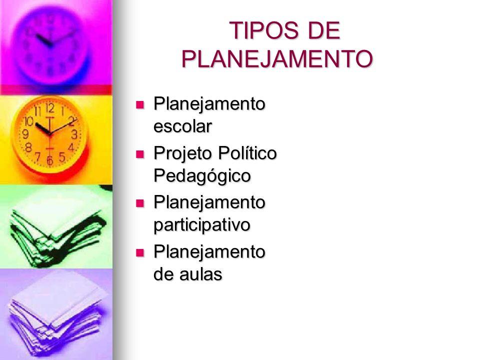 TIPOS DE PLANEJAMENTO Planejamento escolar Projeto Político Pedagógico