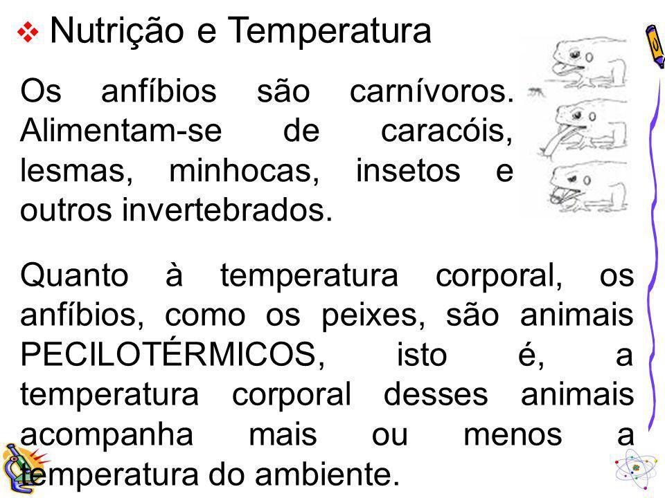 Nutrição e Temperatura