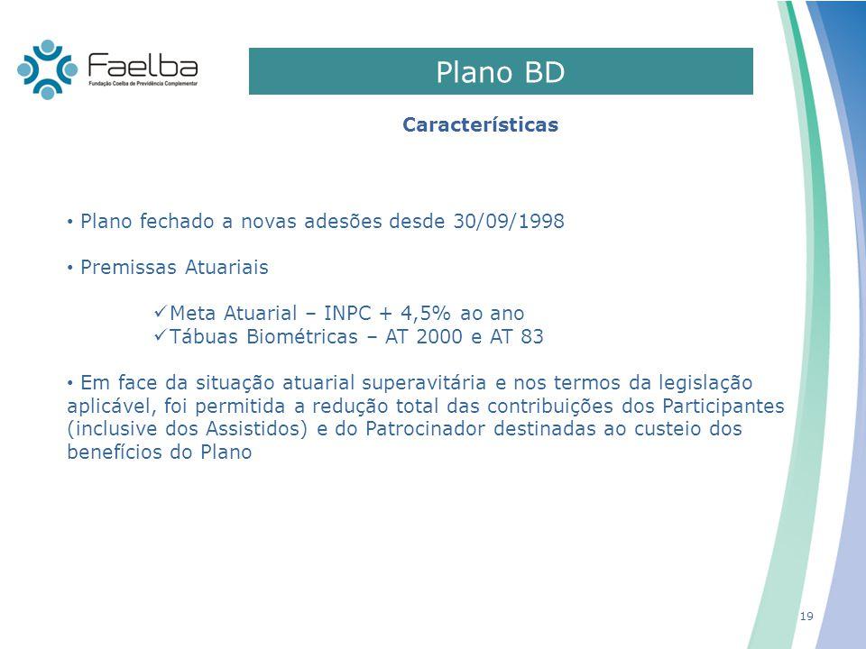 Plano BD Características