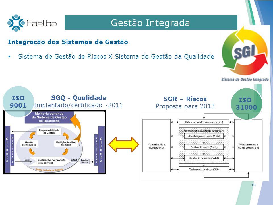 Gestão Integrada Integração dos Sistemas de Gestão