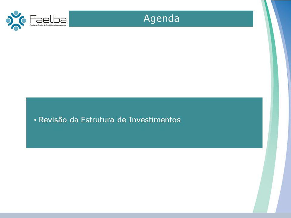 Agenda Revisão da Estrutura de Investimentos