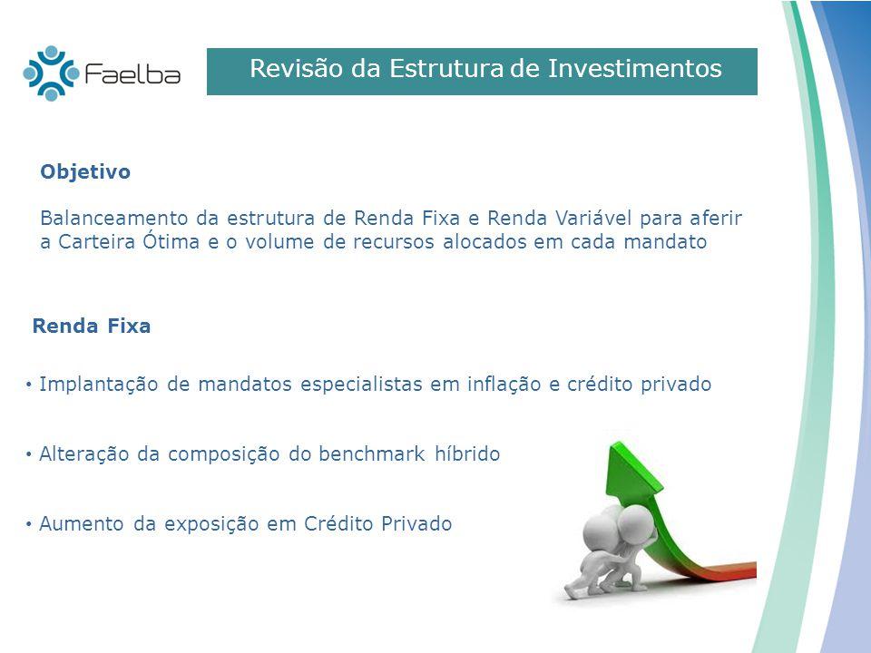 Revisão da Estrutura de Investimentos