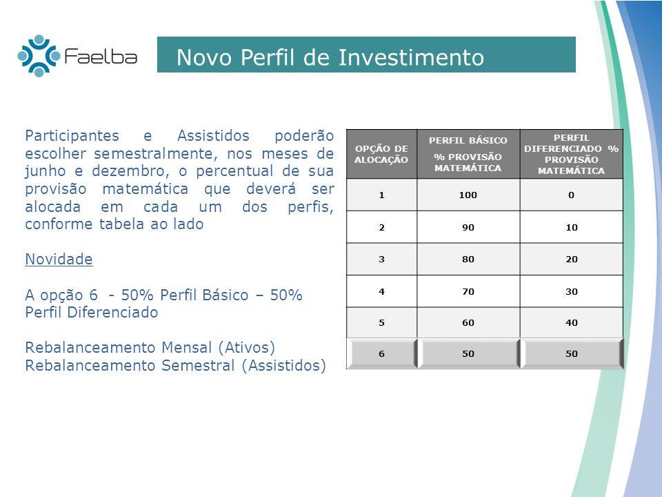 PERFIL DIFERENCIADO % PROVISÃO MATEMÁTICA