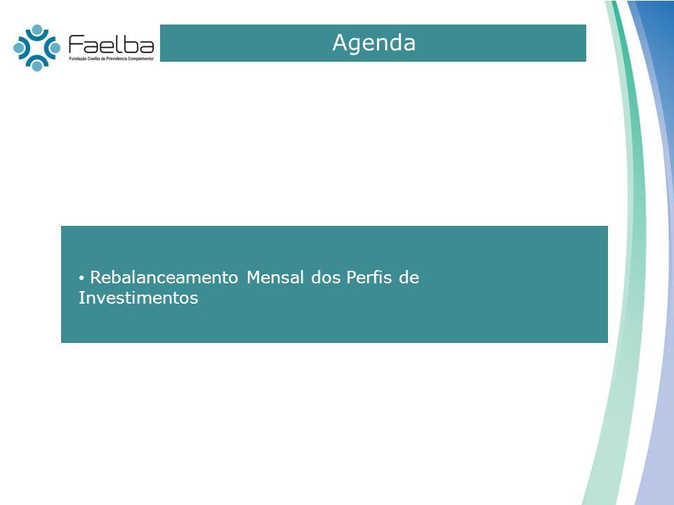 Agenda Rebalanceamento Mensal dos Perfis de Investimentos