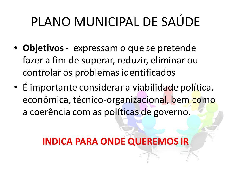 PLANO MUNICIPAL DE SAÚDE