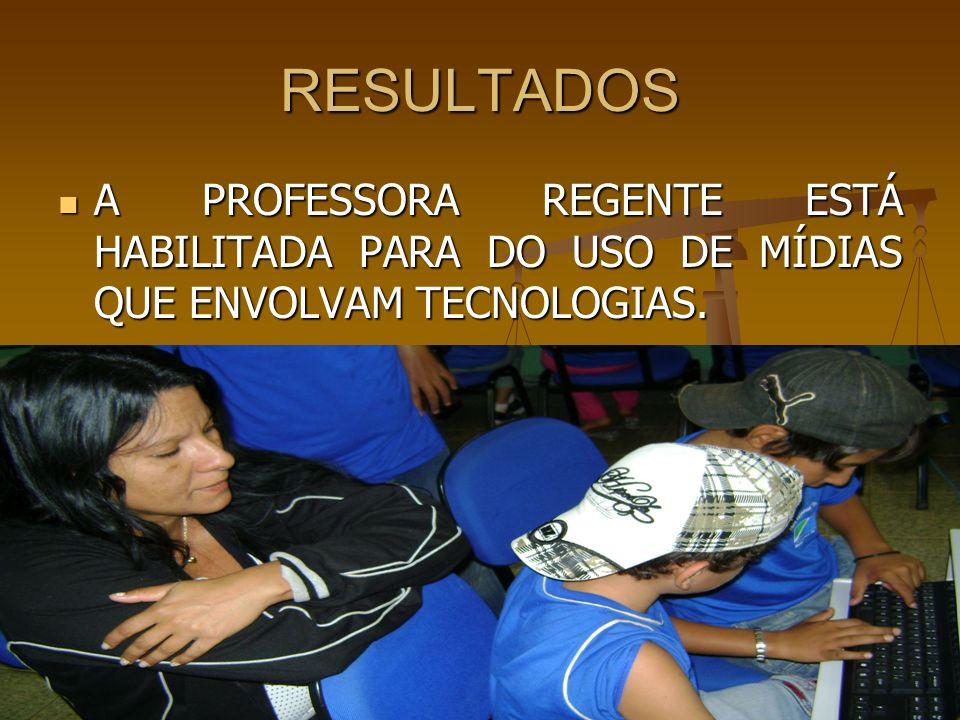 RESULTADOS A PROFESSORA REGENTE ESTÁ HABILITADA PARA DO USO DE MÍDIAS QUE ENVOLVAM TECNOLOGIAS.