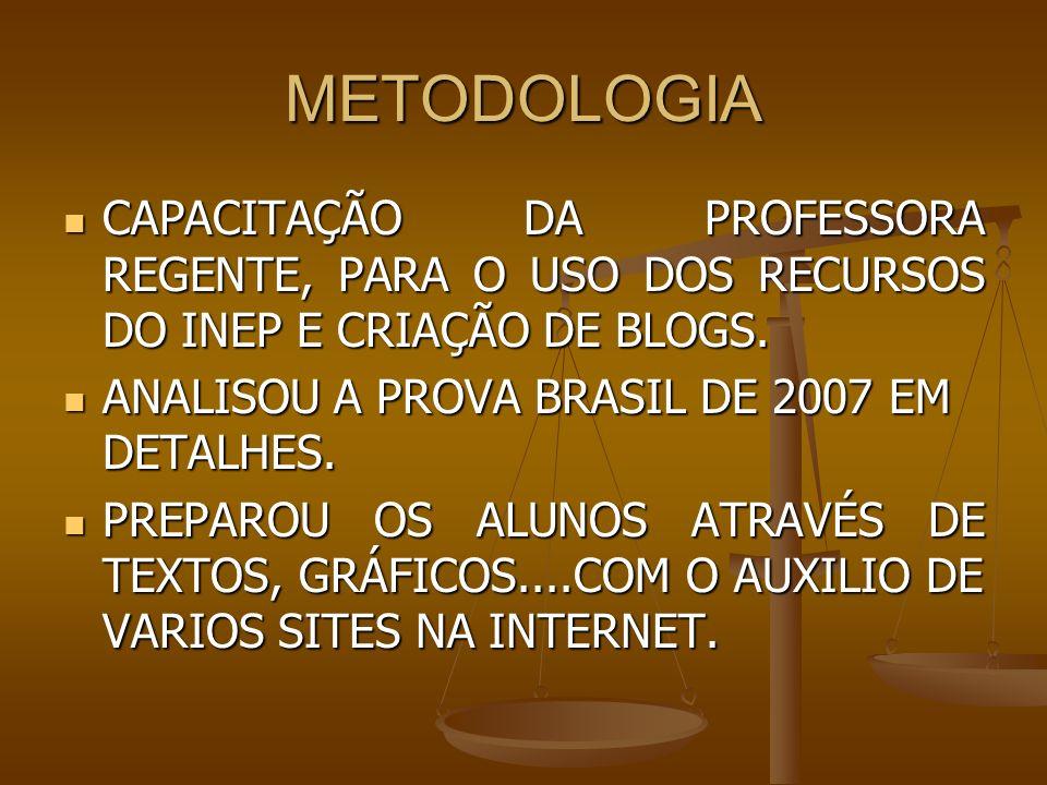 METODOLOGIACAPACITAÇÃO DA PROFESSORA REGENTE, PARA O USO DOS RECURSOS DO INEP E CRIAÇÃO DE BLOGS. ANALISOU A PROVA BRASIL DE 2007 EM DETALHES.