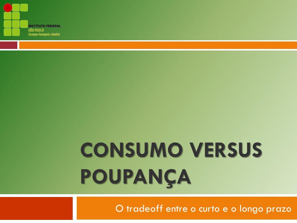 Consumo versus poupança