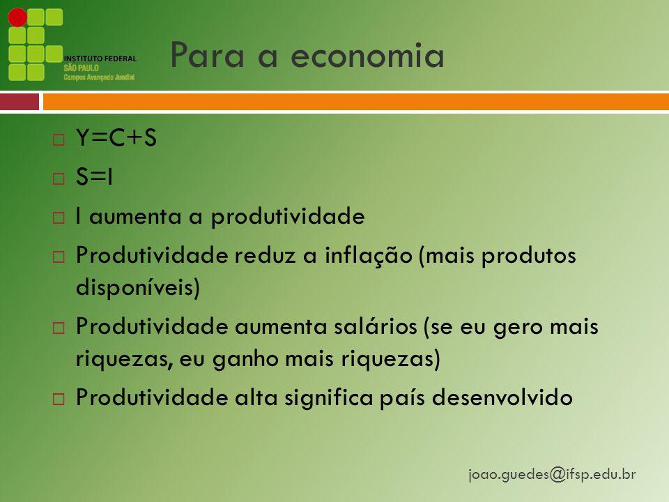 Para a economia Y=C+S S=I I aumenta a produtividade