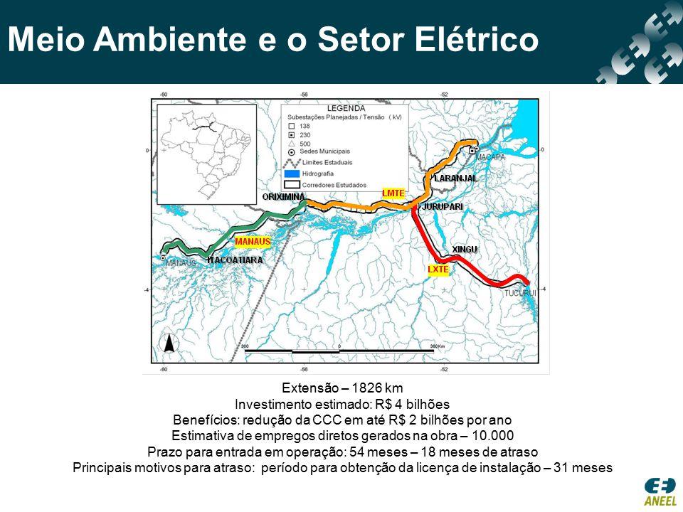 UHE ITAIPÚ Potência Instalada Energia Gerada Extensão – 1826 km