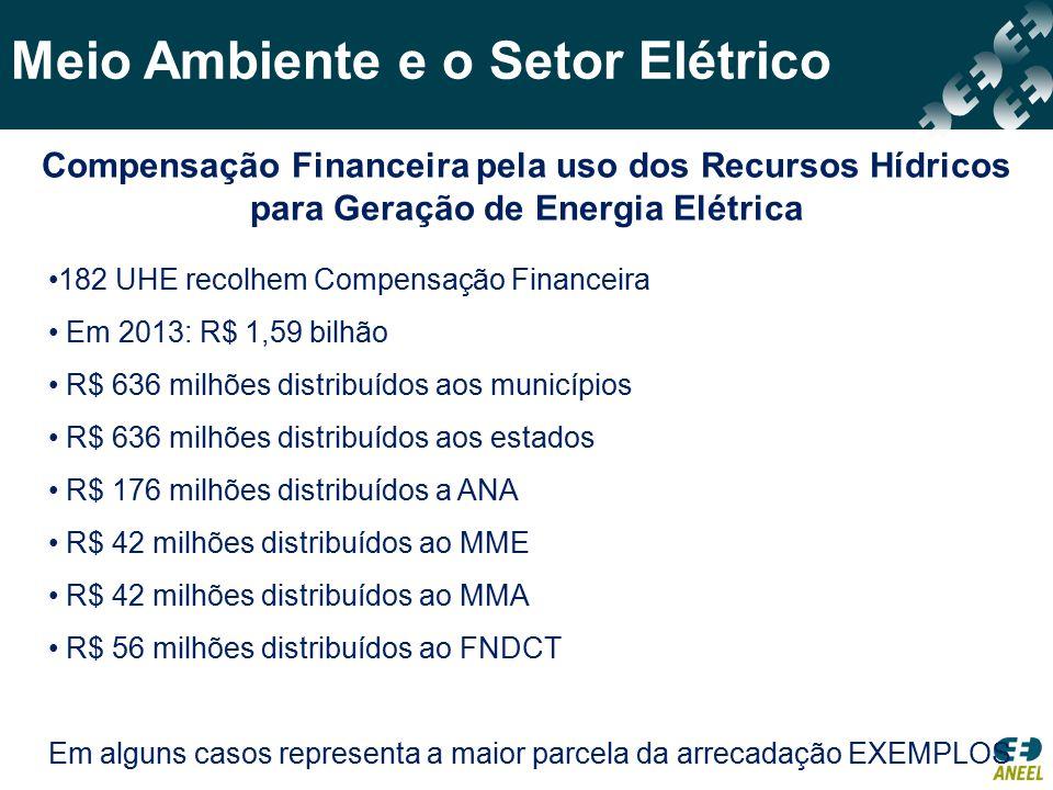 Compensação Financeira pela uso dos Recursos Hídricos para Geração de Energia Elétrica