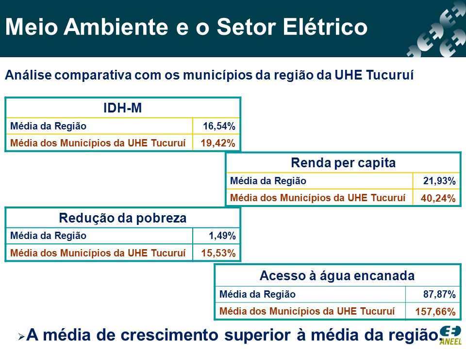 A média de crescimento superior à média da região.