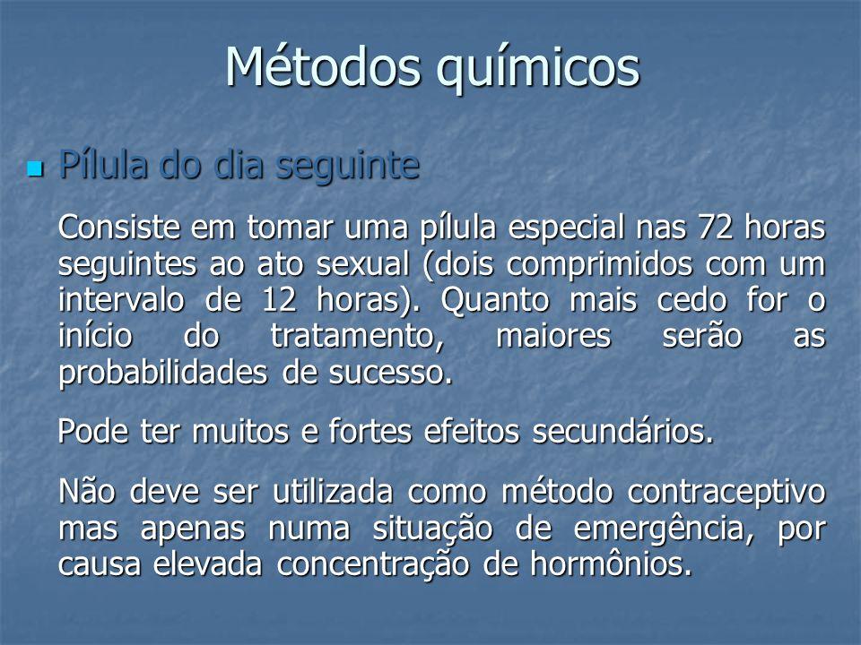 Métodos químicos Pílula do dia seguinte