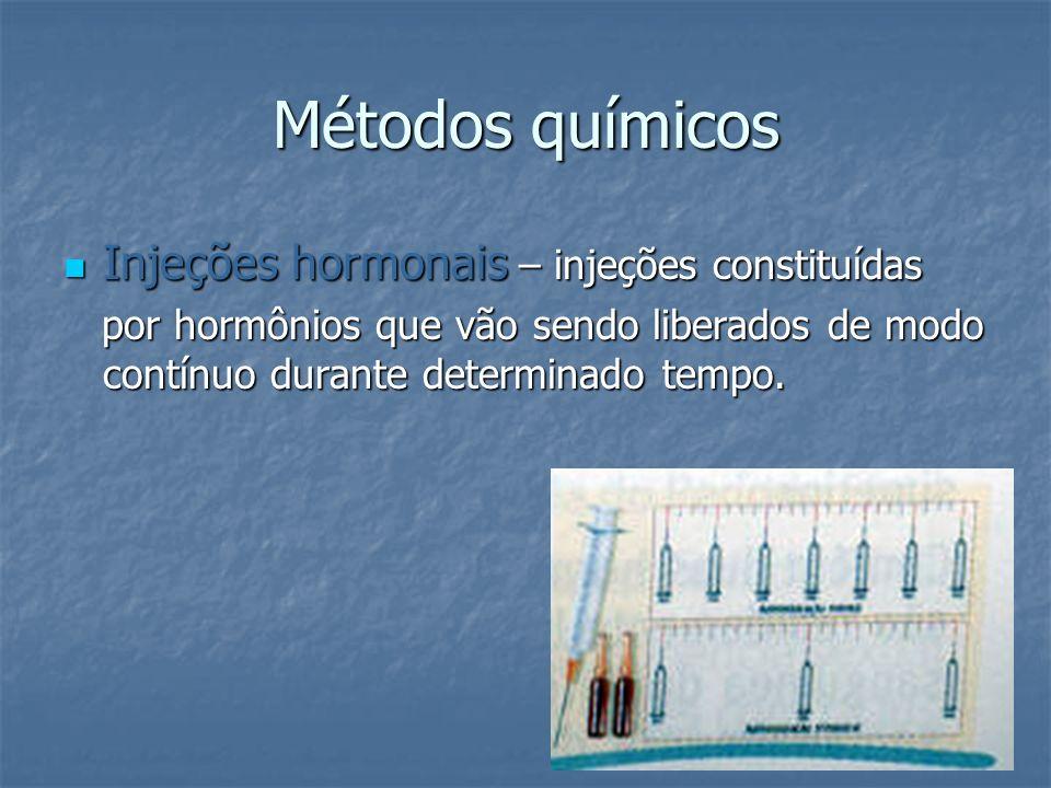 Métodos químicos Injeções hormonais – injeções constituídas