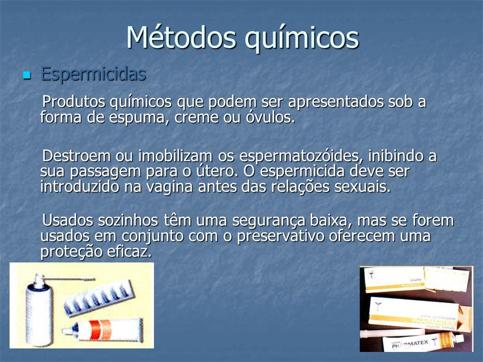 Métodos químicos Espermicidas