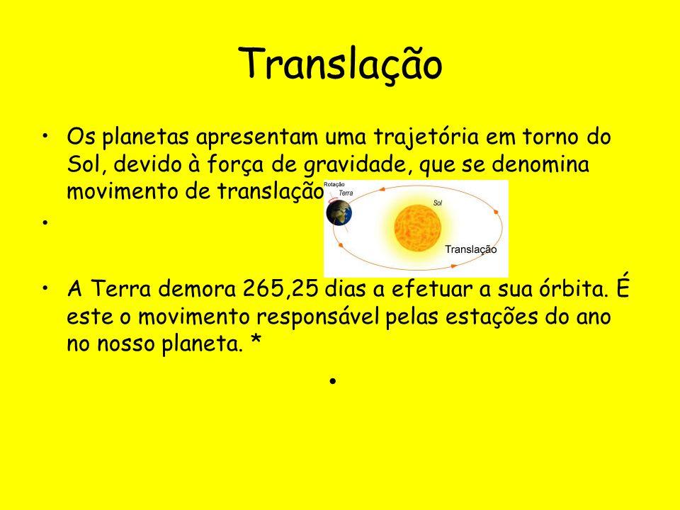 TranslaçãoOs planetas apresentam uma trajetória em torno do Sol, devido à força de gravidade, que se denomina movimento de translação.