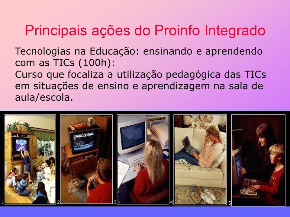 Principais ações do Proinfo Integrado