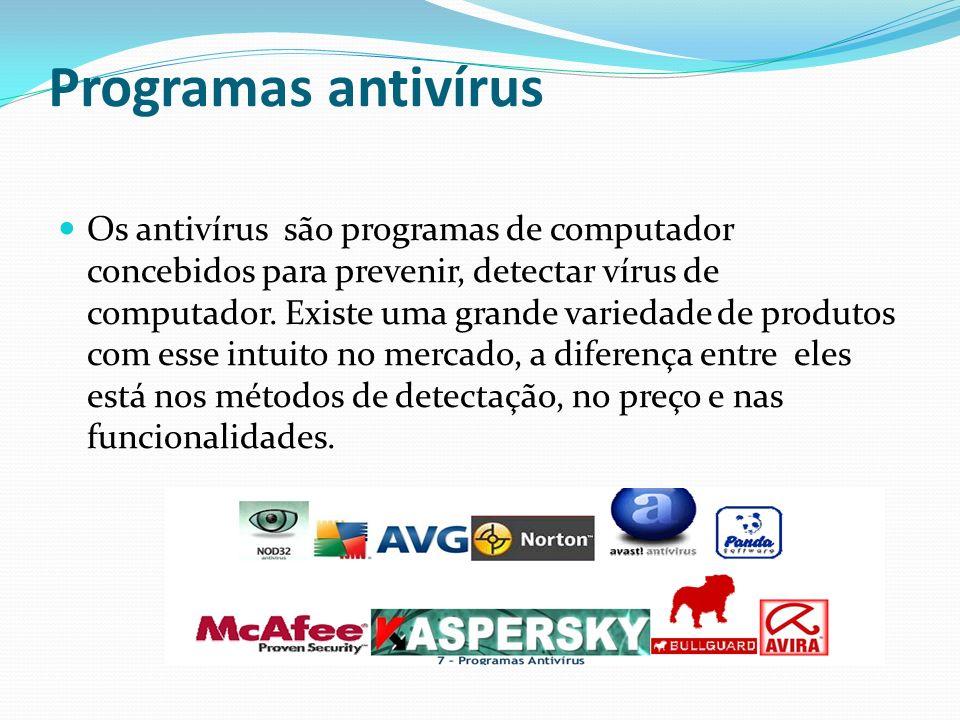 Programas antivírus