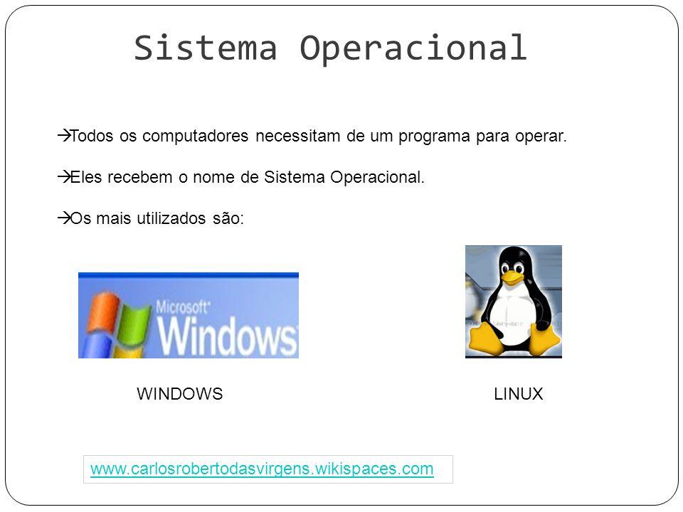 Sistema Operacional Todos os computadores necessitam de um programa para operar. Eles recebem o nome de Sistema Operacional.