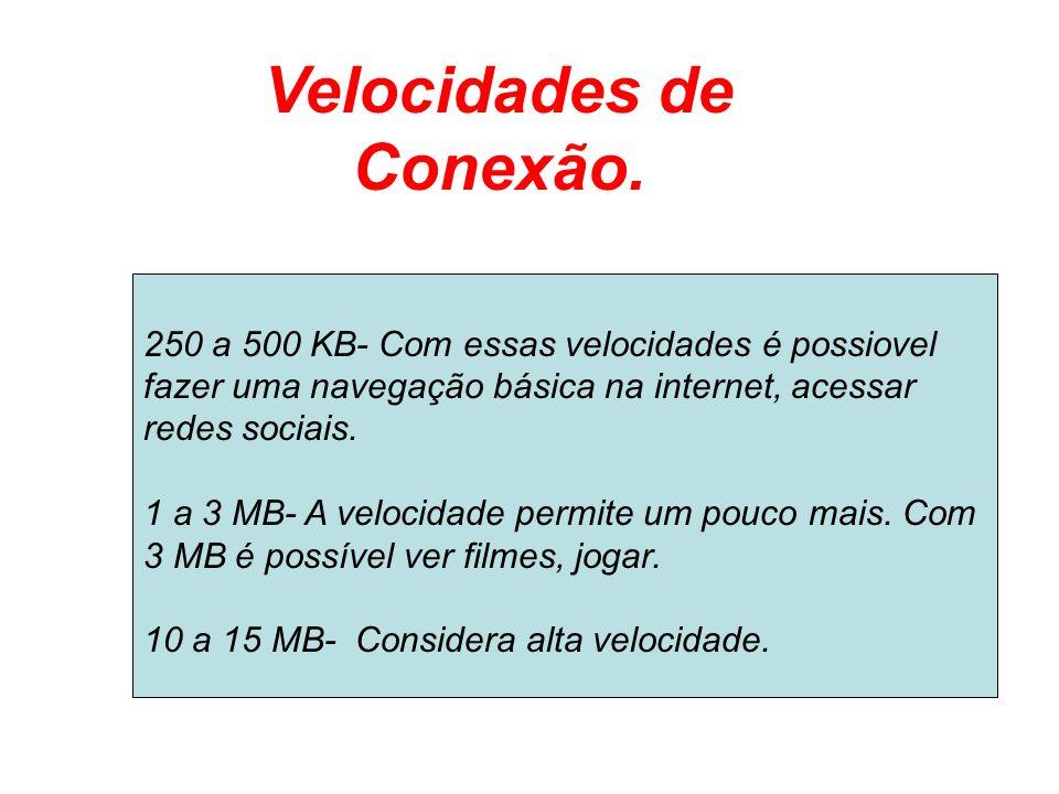 Velocidades de Conexão.