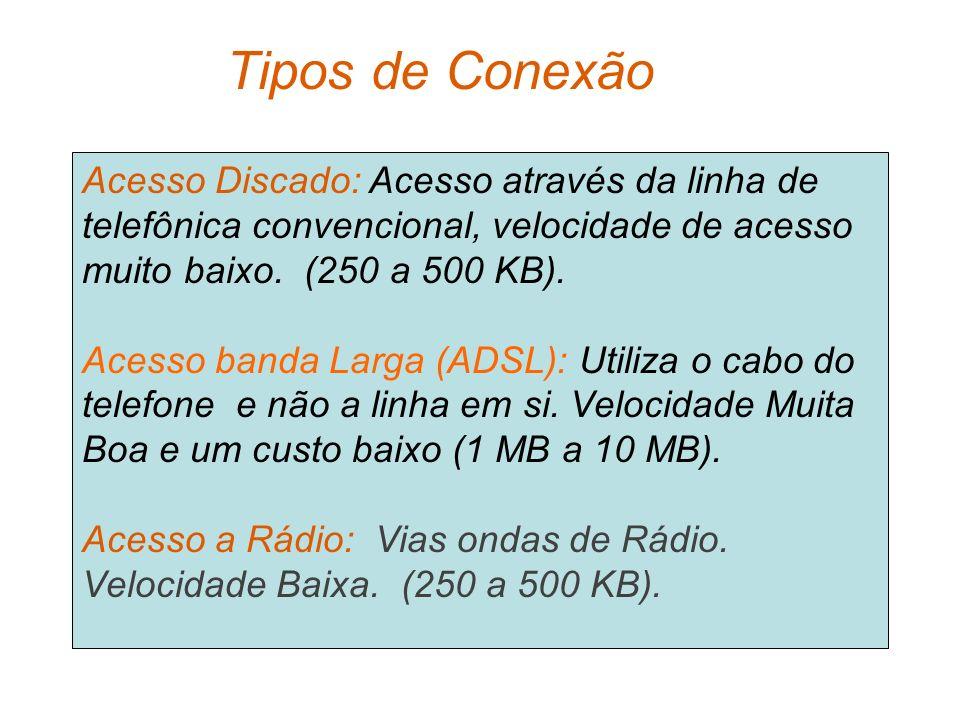 Tipos de Conexão Acesso Discado: Acesso através da linha de telefônica convencional, velocidade de acesso muito baixo. (250 a 500 KB).