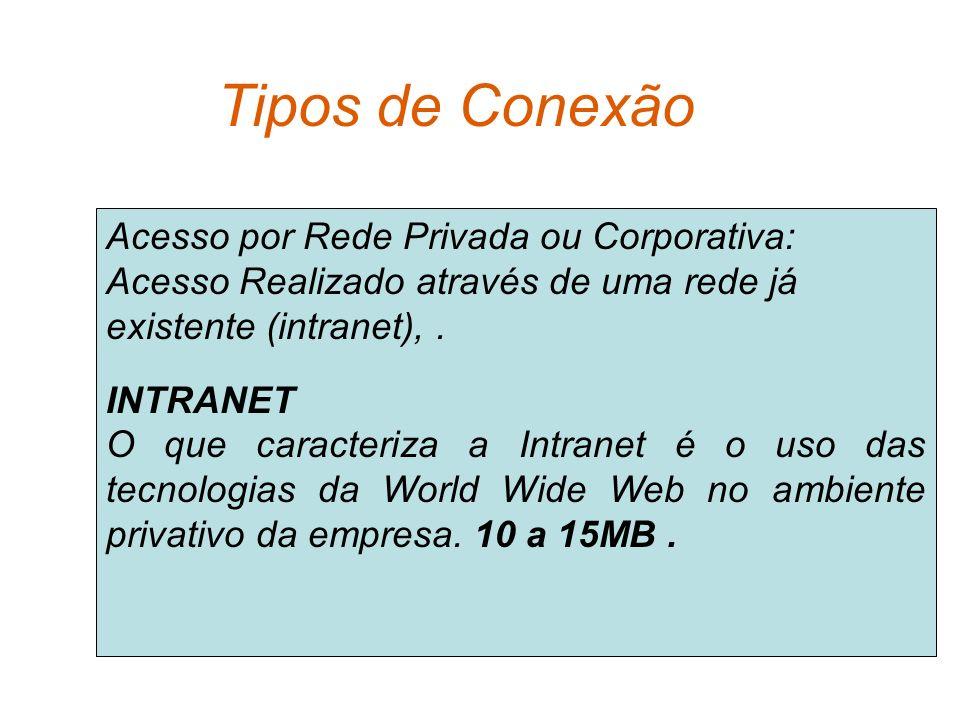 Tipos de Conexão Acesso por Rede Privada ou Corporativa: Acesso Realizado através de uma rede já existente (intranet), .