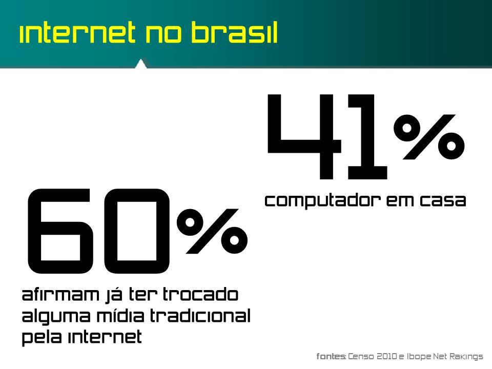 41% 60% internet no brasil computador em casa