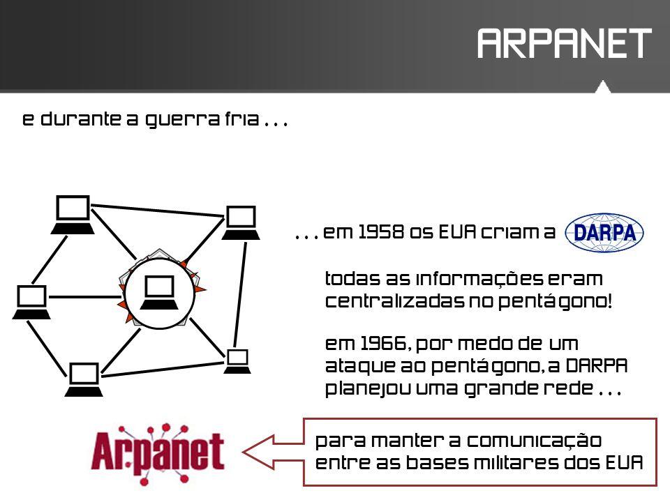 ARPANET e durante a guerra fria . . . . . . em 1958 os EUA criam a