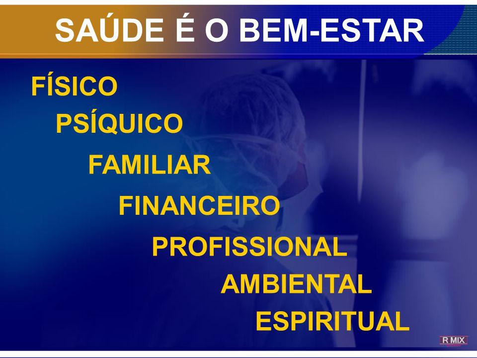 SAÚDE É O BEM-ESTAR FÍSICO PSÍQUICO FAMILIAR FINANCEIRO PROFISSIONAL