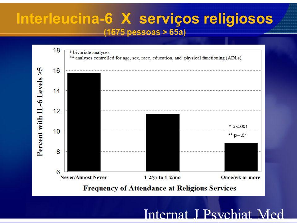 Interleucina-6 X serviços religiosos (1675 pessoas > 65a)
