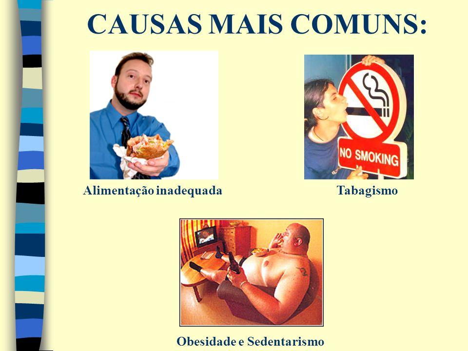 CAUSAS MAIS COMUNS: Alimentação inadequada Tabagismo